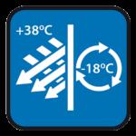 refrigerated truck thermal efficiencies